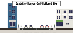 quadrille-banyan-3rd-buffered-bike