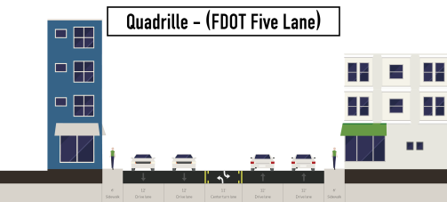 quadrille-fdot-five-lane