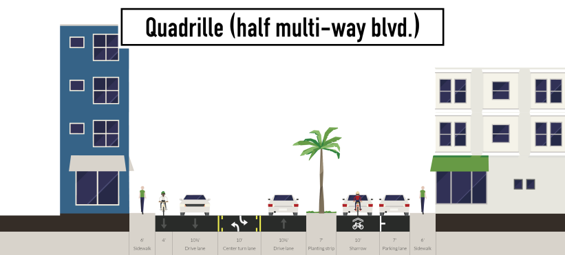 quadrille-half-multi-way-blvd