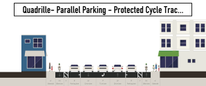 quadrille-parallel-parking---protected-cycle-trac