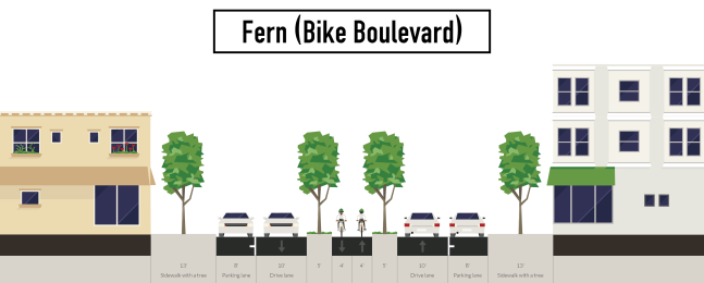 fern-bike-boulevard
