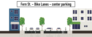 fern-st-bike-lanes---center-parking