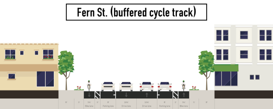 fern-st-buffered-cycle-track