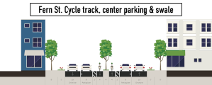 fern-st-cycle-track-center-parking--swale