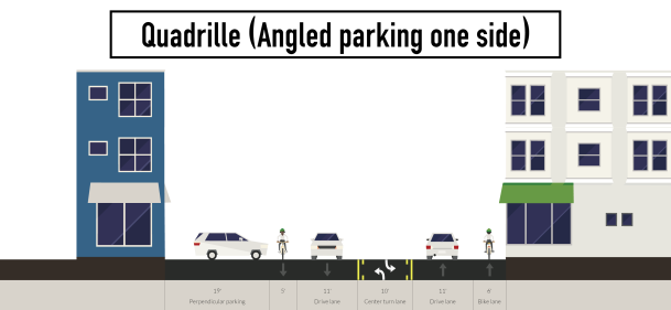 quadrille-angled-parking-one-side