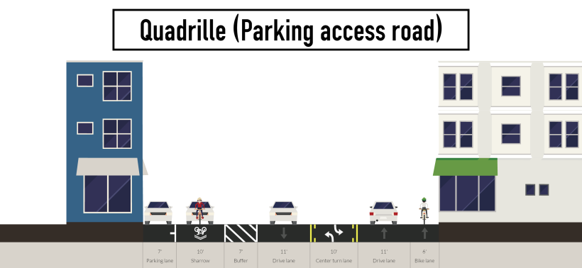 quadrille-parking-access-road