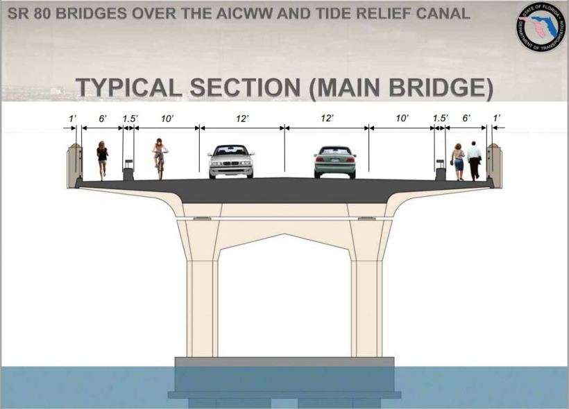 FDOT Proposal for Southern Boulevard Bridge over the Intercoastal