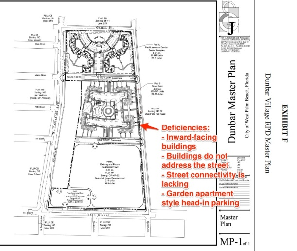 Site plan, with my comments in red