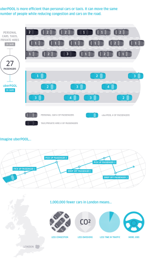 uber_UK_infographic_v3