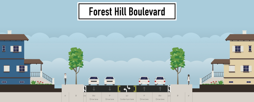 forest-hill-boulevard